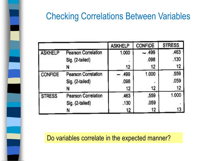 Checking Correlations Between Variables