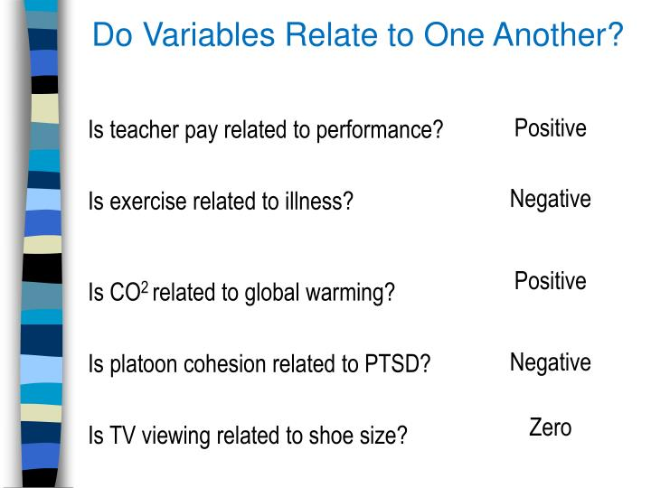 Do Variables Relate to One Another?