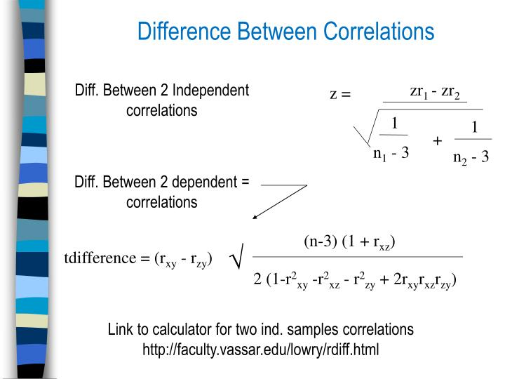 Difference Between Correlations