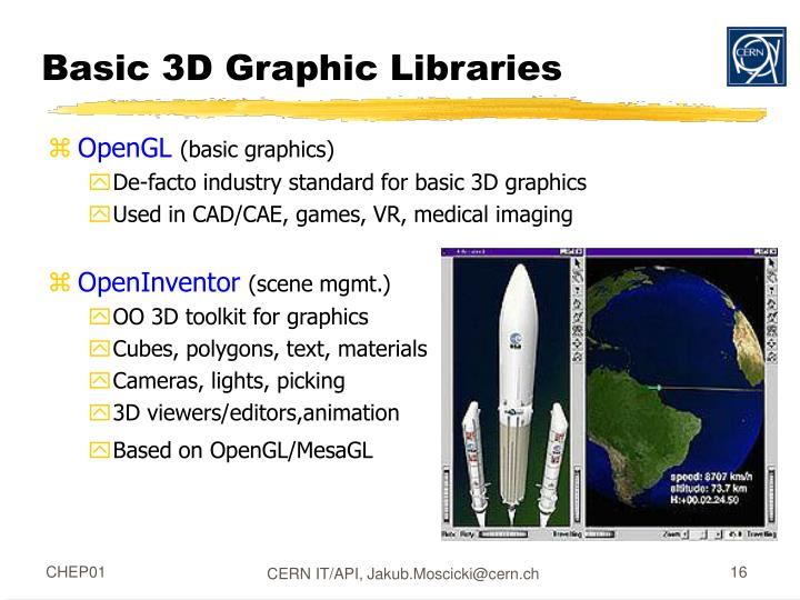 Basic 3D Graphic Libraries