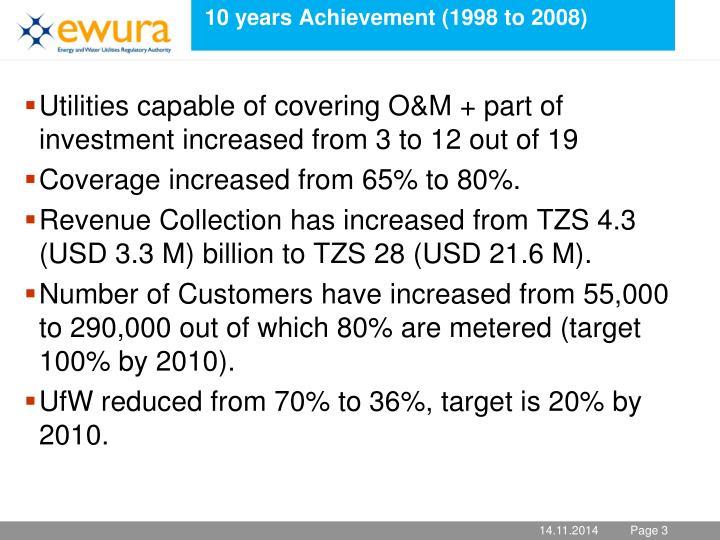 10 years Achievement (1998 to 2008)