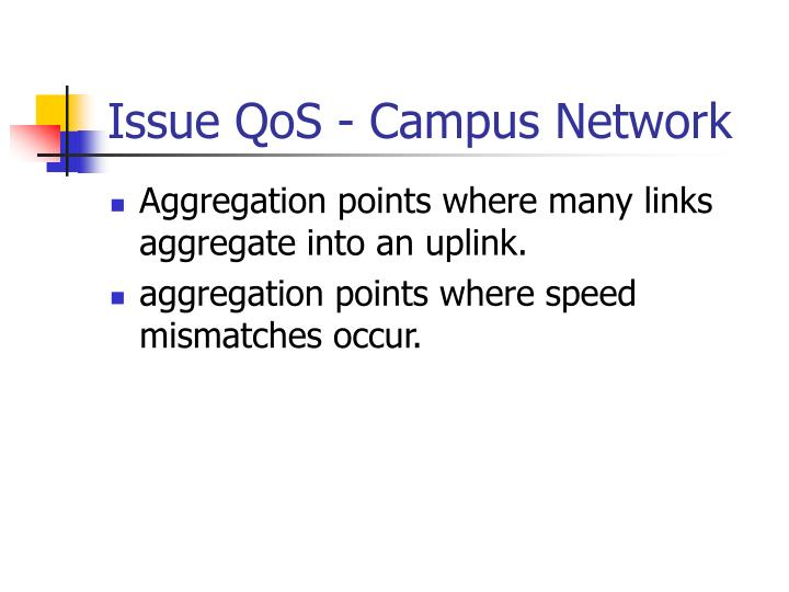 Issue QoS - Campus Network