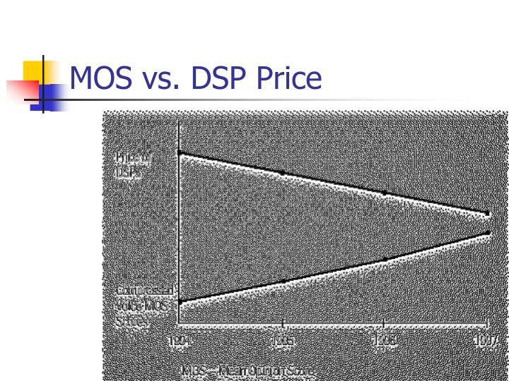 MOS vs. DSP Price