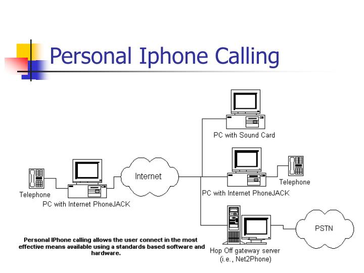 Personal Iphone Calling