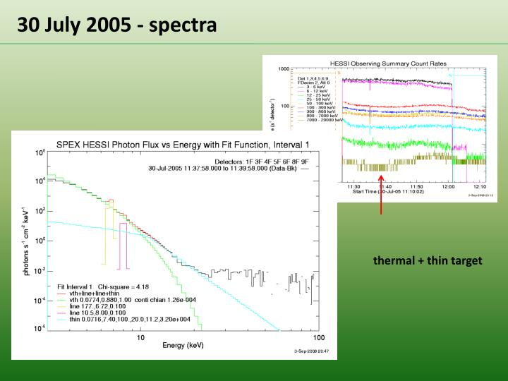 30 July 2005 - spectra