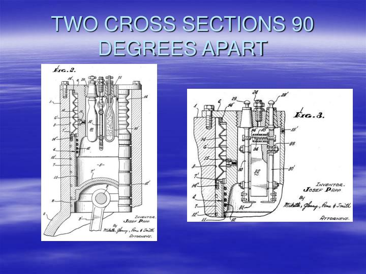 TWO CROSS SECTIONS 90 DEGREES APART