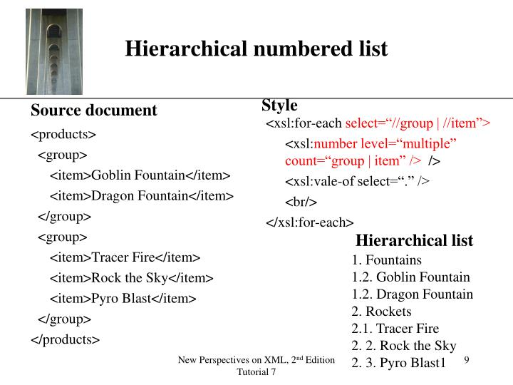 Hierarchical numbered list