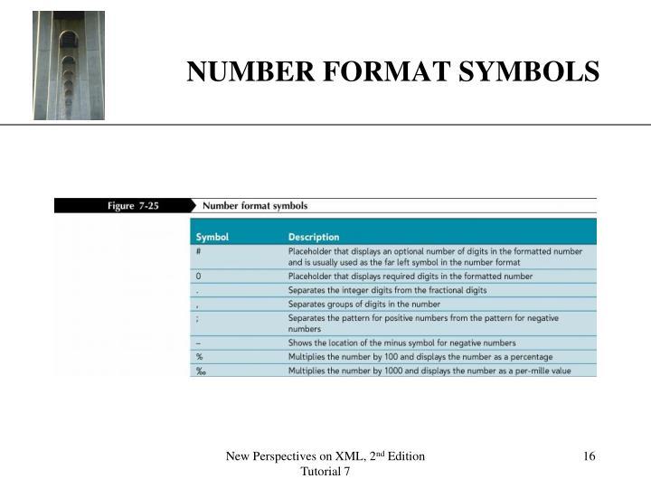 NUMBER FORMAT SYMBOLS