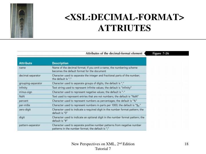 <XSL:DECIMAL-FORMAT> ATTRIUTES