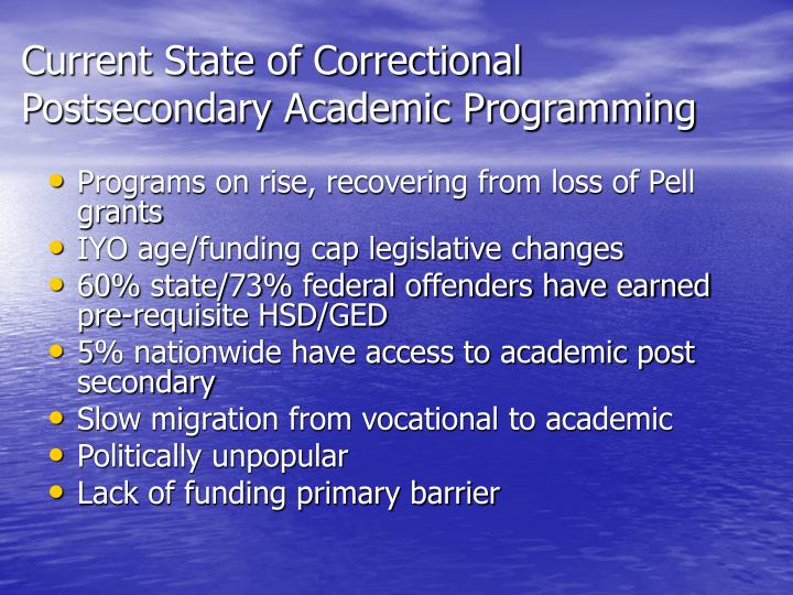 Current State of Correctional Postsecondary Academic Programming