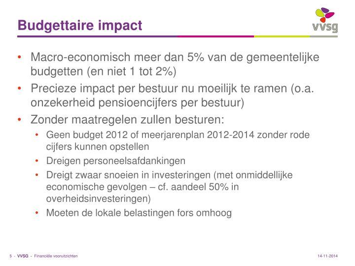 Budgettaire impact