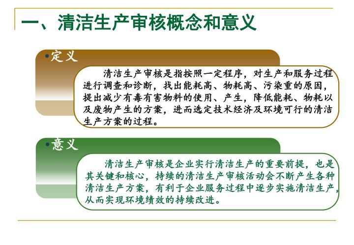 一、清洁生产审核概念和意义