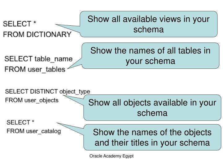 Show all available views in your schema
