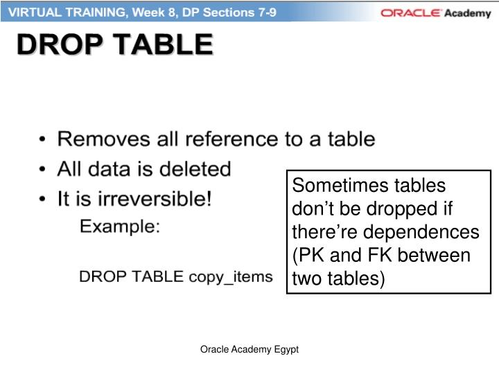 Sometimes tables don't be dropped if there're dependences (PK and FK between two tables)