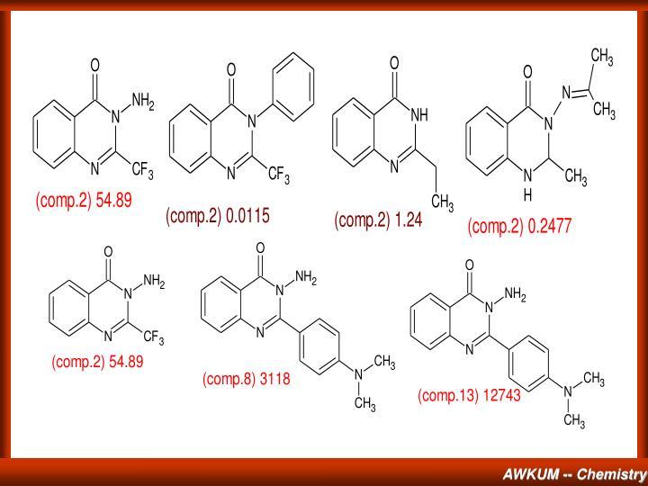AWKUM -- Chemistry