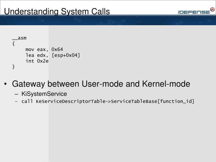 Understanding System Calls