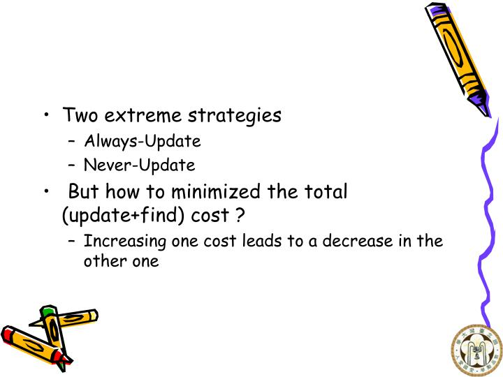 Two extreme strategies