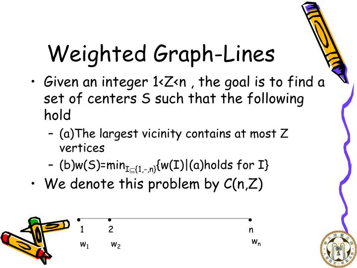 Weighted Graph-Lines