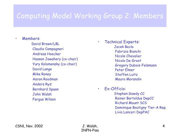 Computing Model Working Group 2: Members
