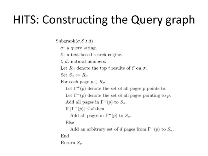 HITS: Constructing the Query graph