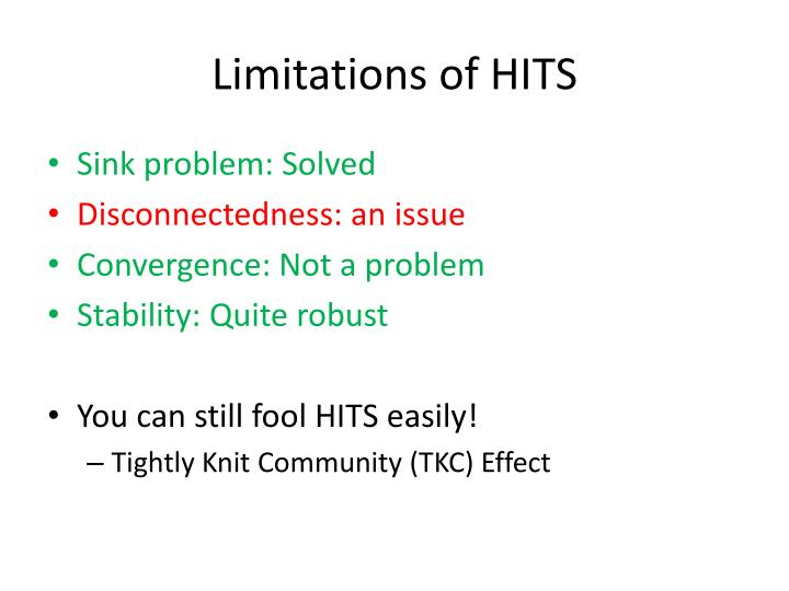 Limitations of HITS