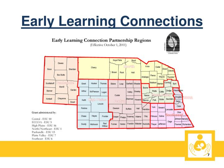 Early Learning Connections