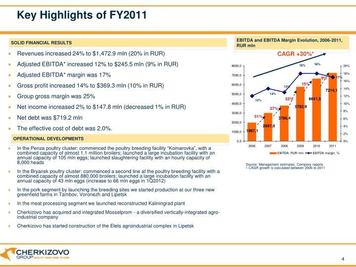 Key Highlights of FY2011