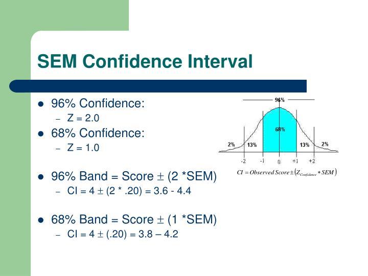 SEM Confidence Interval