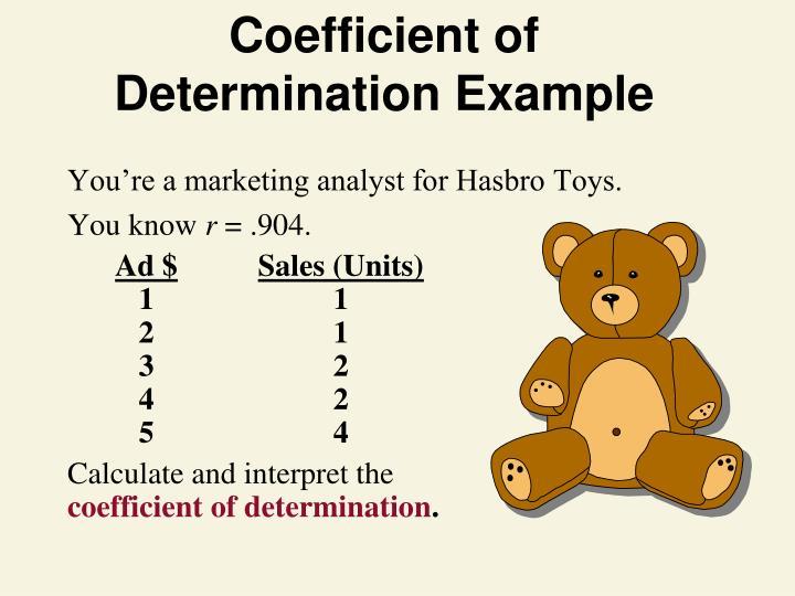 Coefficient of Determination Example