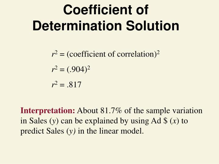 Coefficient of Determination Solution