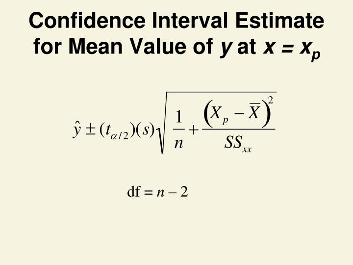 Confidence Interval Estimate for Mean Value of