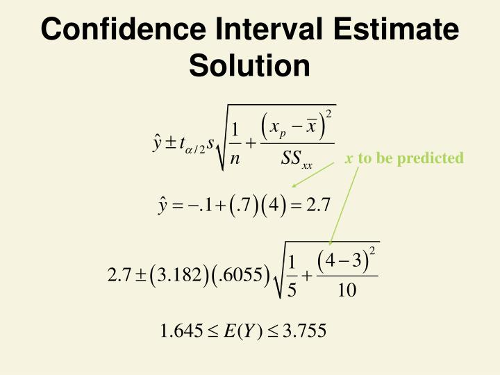 Confidence Interval Estimate Solution