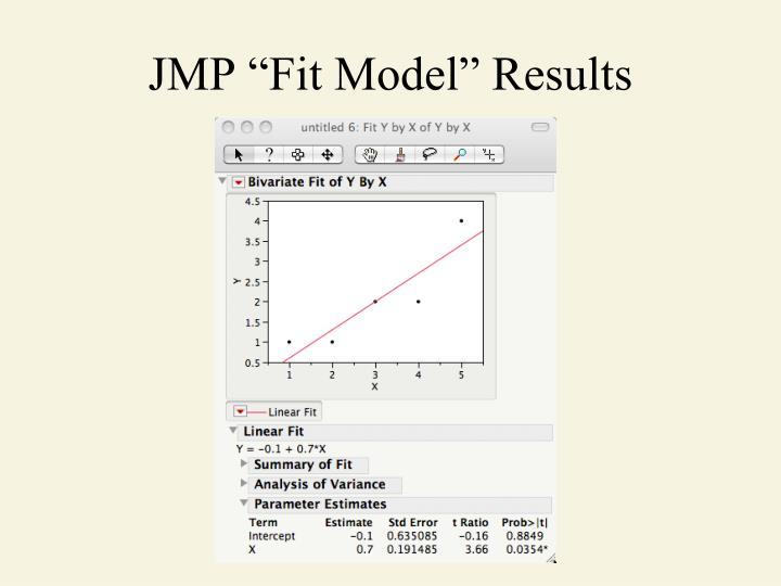 "JMP ""Fit Model"" Results"