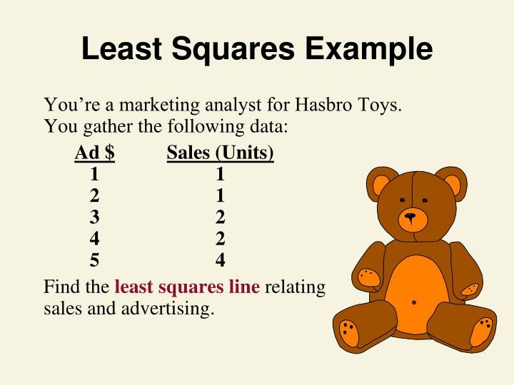 Least Squares Example