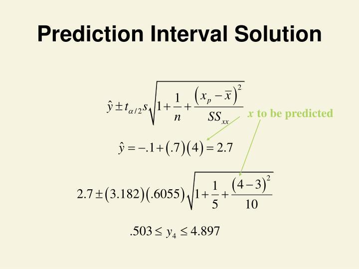 Prediction Interval Solution