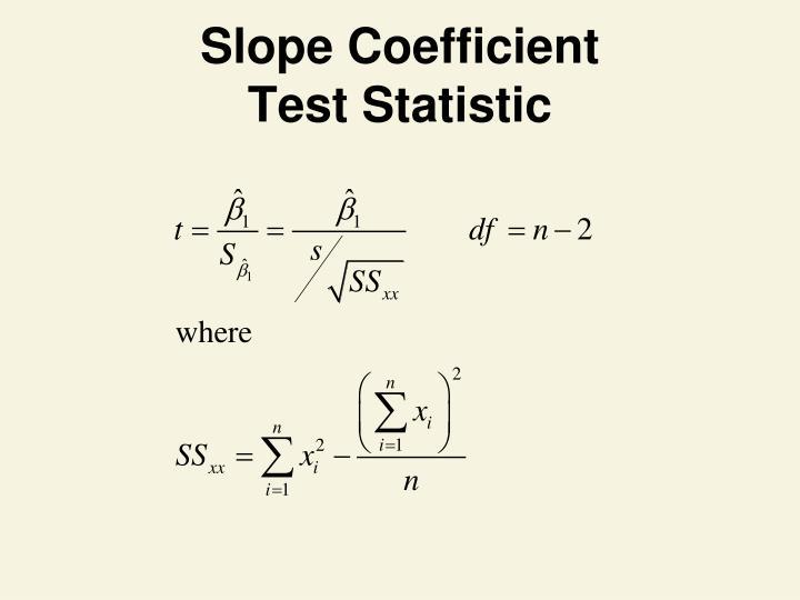 Slope Coefficient