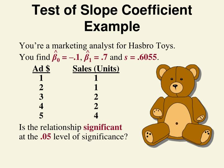 Test of Slope Coefficient Example