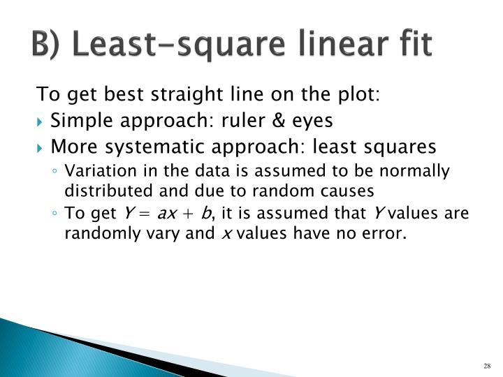B) Least-square linear fit