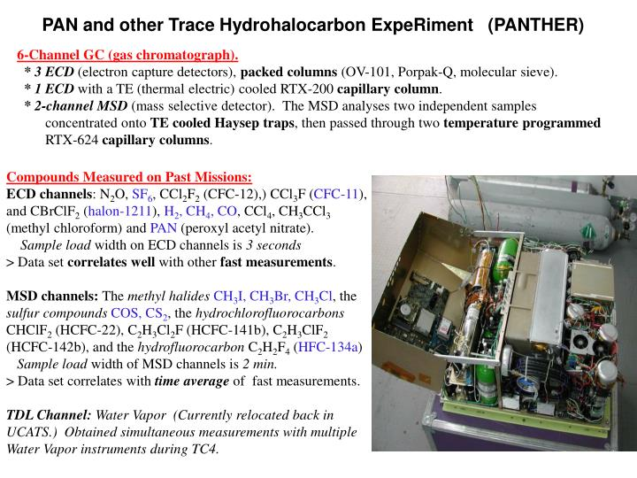 PAN and other Trace Hydrohalocarbon ExpeRiment   (PANTHER)