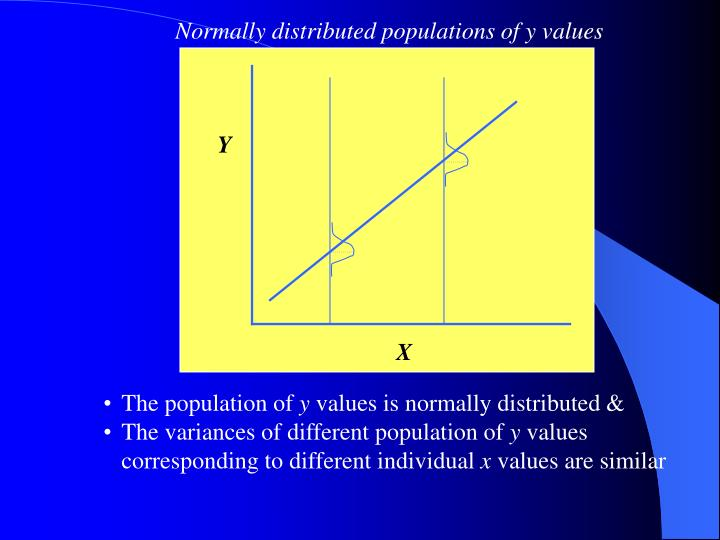 Normally distributed populations of y values