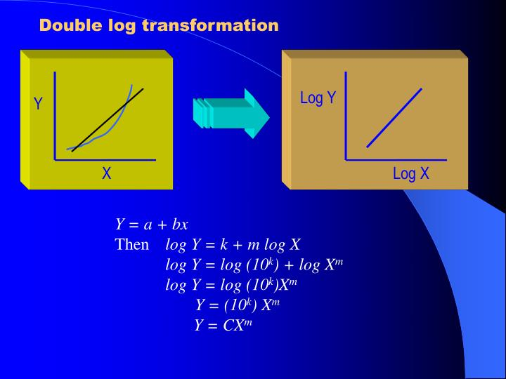 Double log transformation