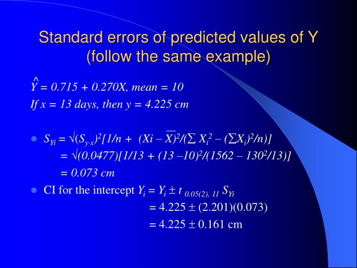 Standard errors of predicted values of Y