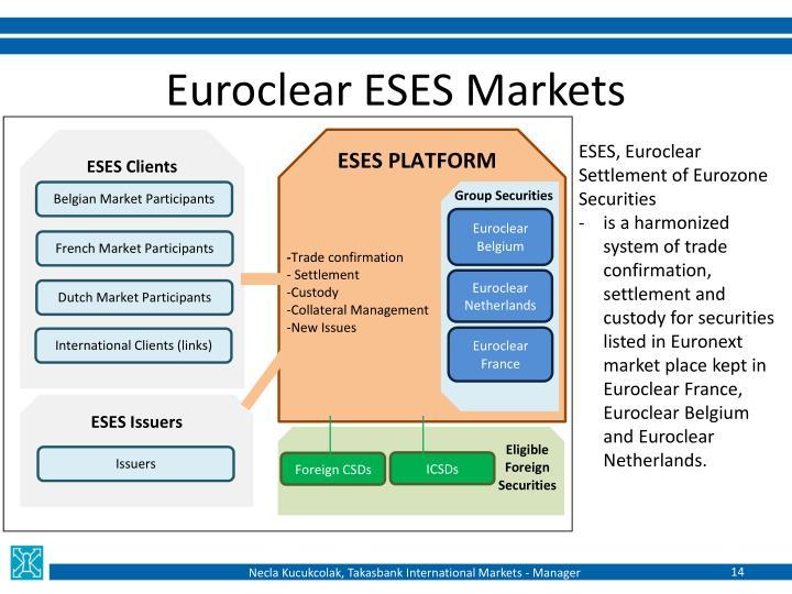 Euroclear ESES Markets