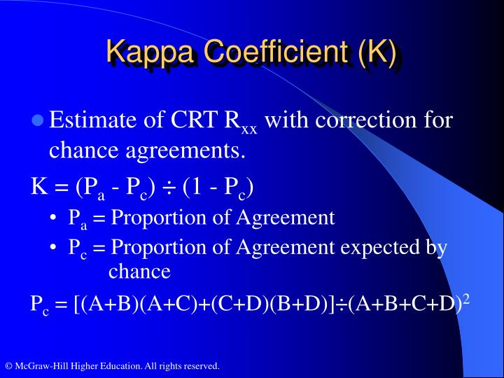 Kappa Coefficient (K)