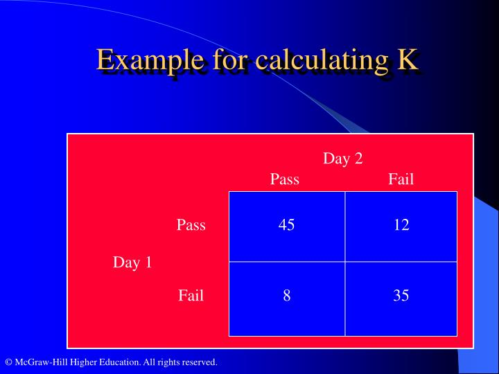 Example for calculating K