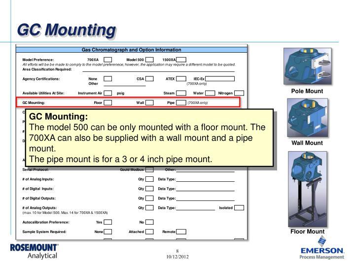 GC Mounting