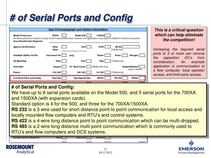 # of Serial Ports and