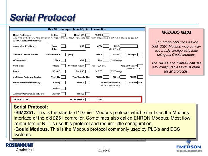 Serial Protocol