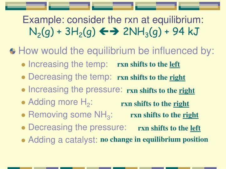 Example: consider the rxn at equilibrium: