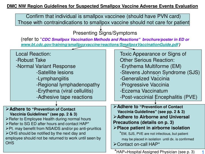 Dmc nw region guidelines for suspected smallpox vaccine adverse events evaluation